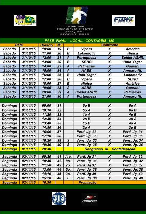 Tabela - Brasileiro Etapa I  2015 - Etapa Final - Contagem - Final