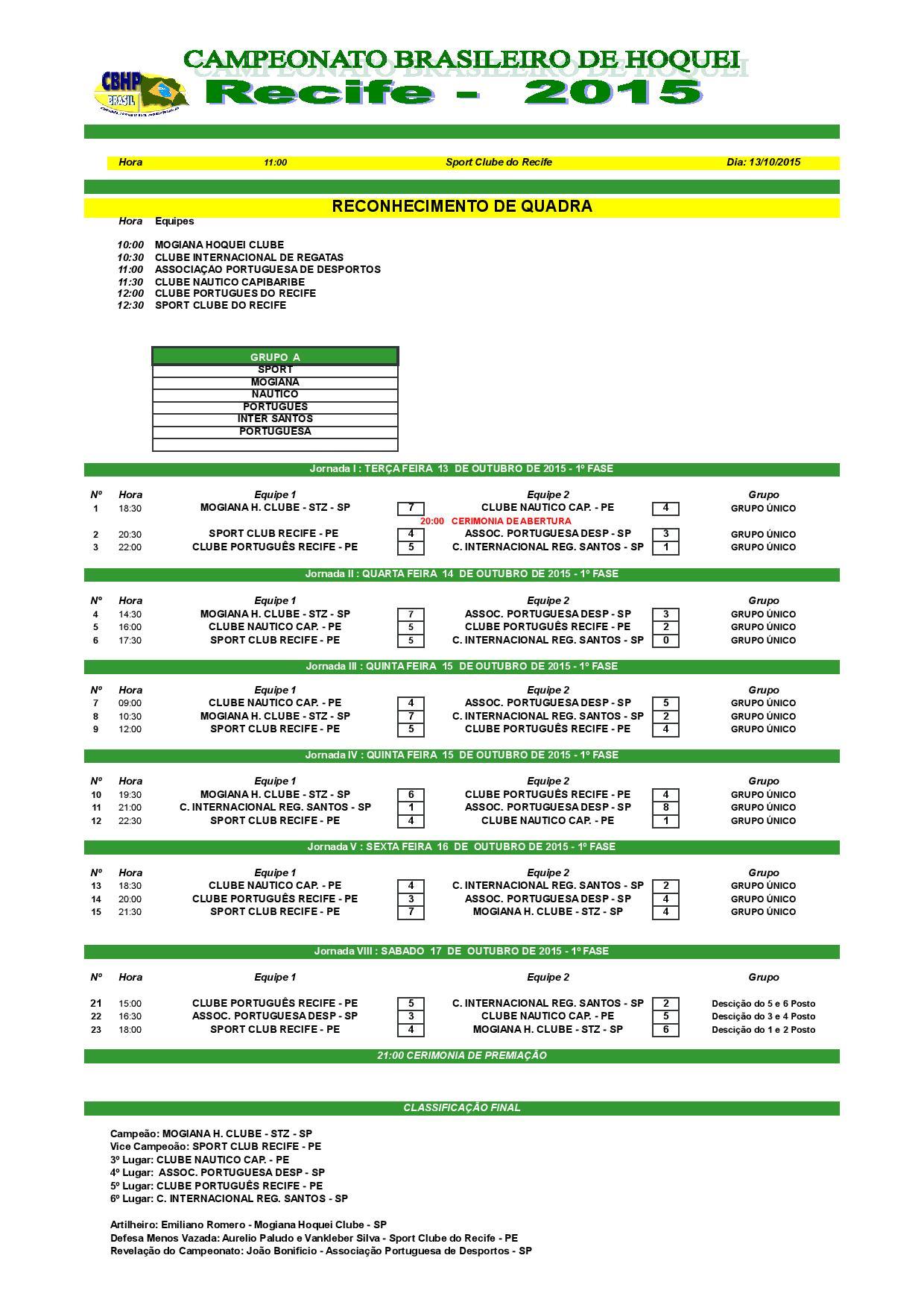 Tabela Brasileiro_2015_Adulto_1-final-page-001