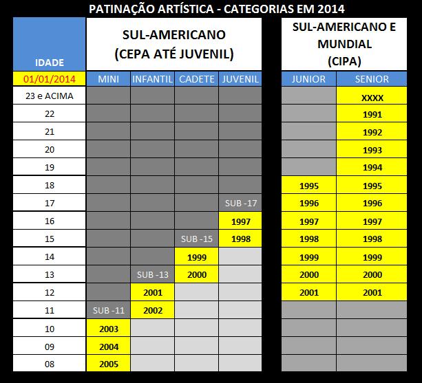 PAT-IDADES-2014b