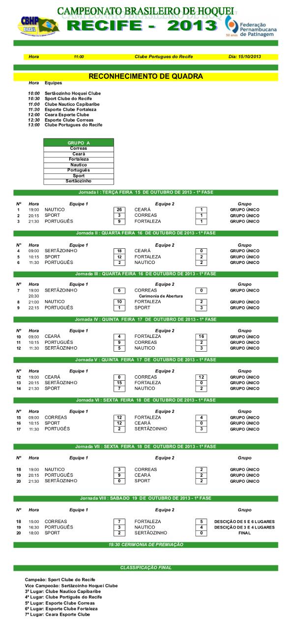 Tabela Brasileiro_2013_Adulto