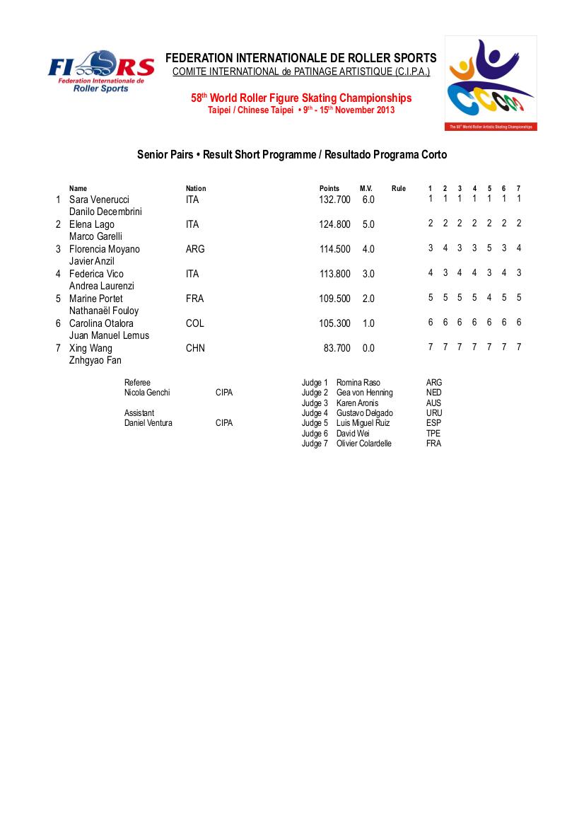 2013-11-12 - Senior - Results-05