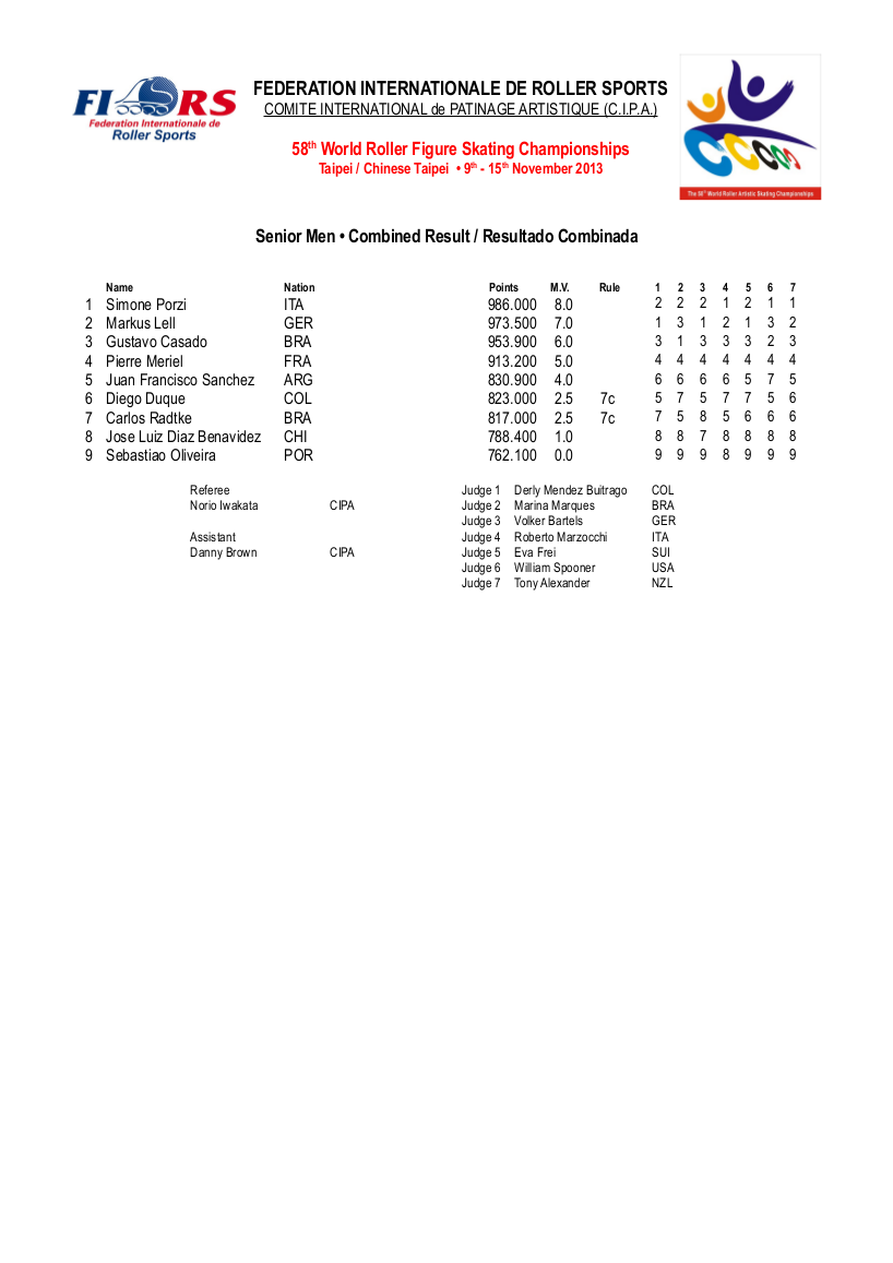 2013-11-15 - Senior - Results -p01