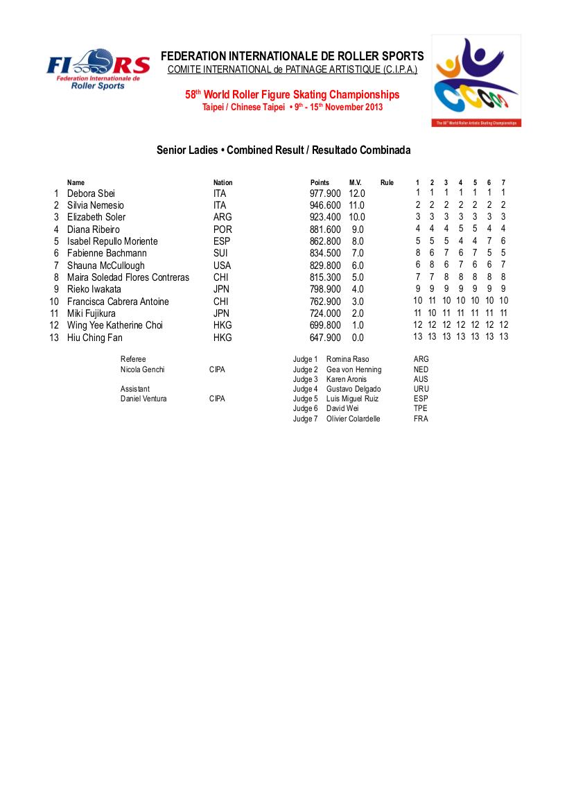 2013-11-15 - Senior - Results -p03