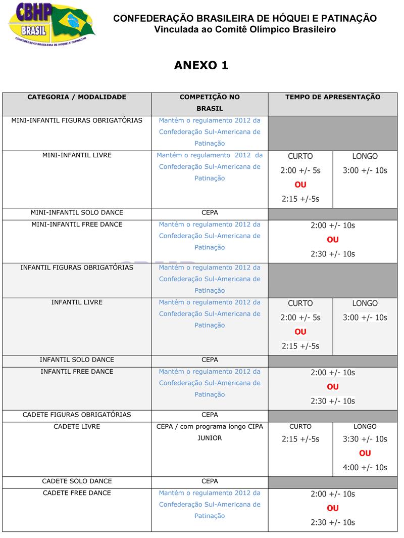 CBHP-PA-034-2014-REG-CLASS-INT-2014-CRIT-JULG-v4-4