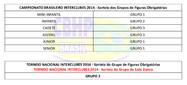 CBHP-PA-044B-2014-SORT-FO-SD-INTERCLUBES