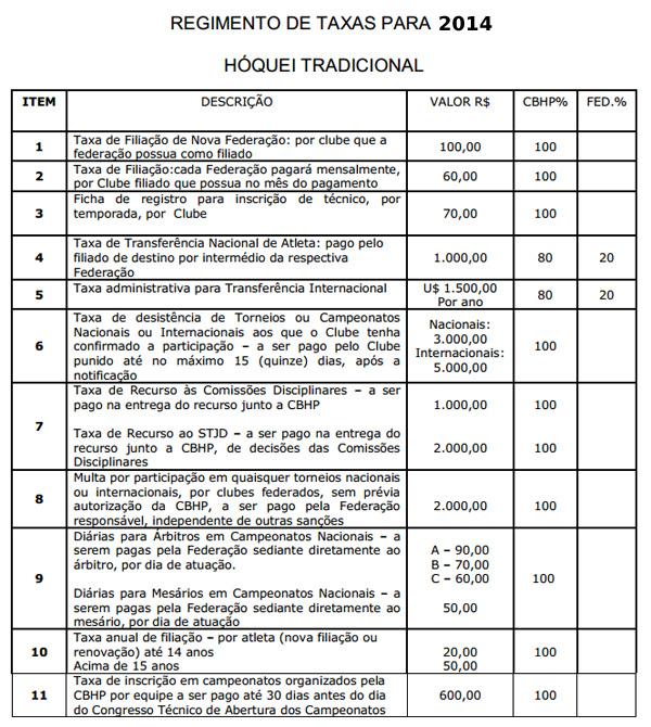 CBHP-Regimento-de-Taxas-HSP-2014