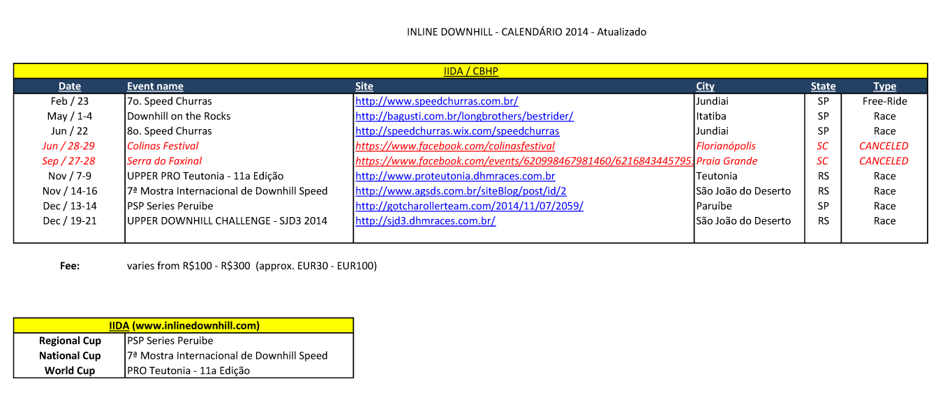 Calendário Completo 2014
