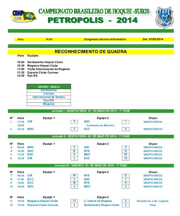 Tabela Brasileiro_2013-SUB20