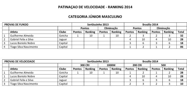 Ranking-2014-2ab
