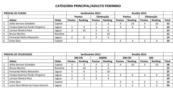 Ranking-2014-3ab