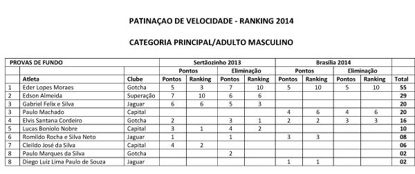 Ranking-2014-4ab