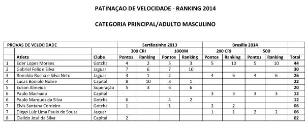 Ranking-2014-5ab