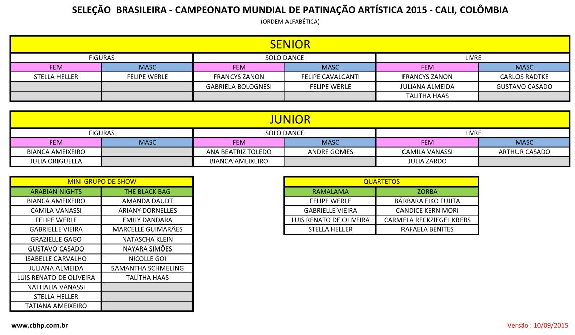 pa-sel-bras-2015