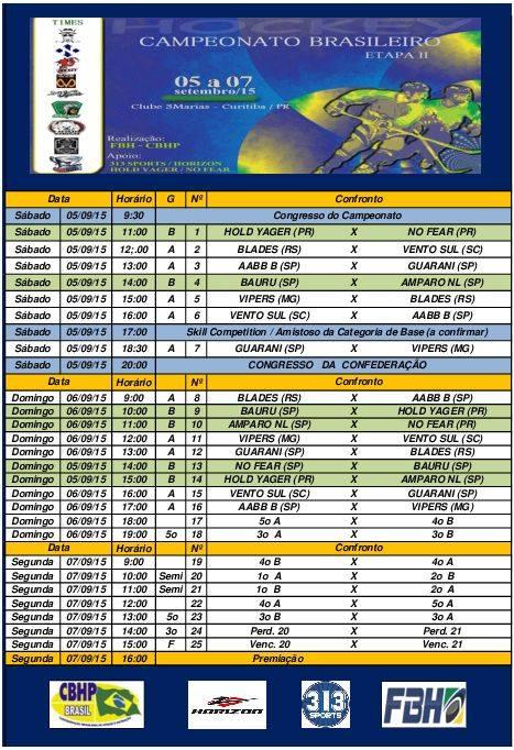 Campeonato Brasileiro de Hockey Inline - Etapa II