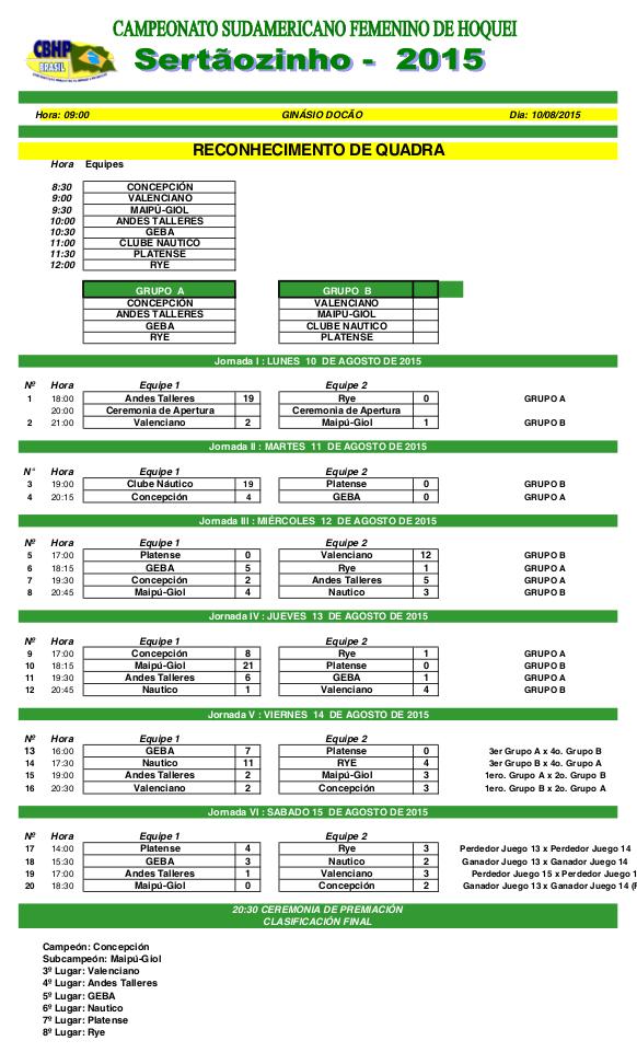 CSP-Campeonato-Sulamericano-Feminino-2015-resultado
