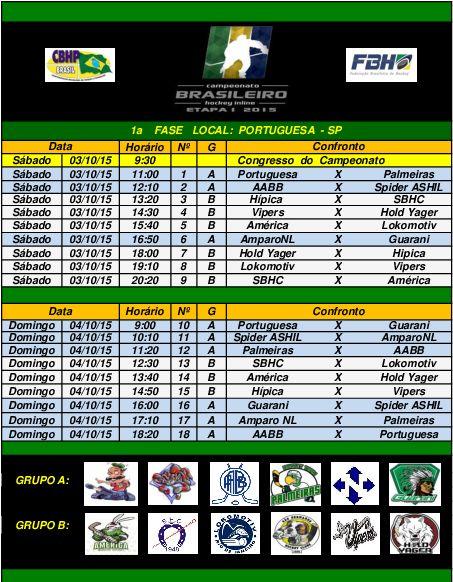 Tabela - Brasileiro Etapa I  2015 - 1a fase - Portuguesa