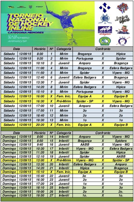 Tabela Final - Campeonato Nacional Menores 2015 - Amparo