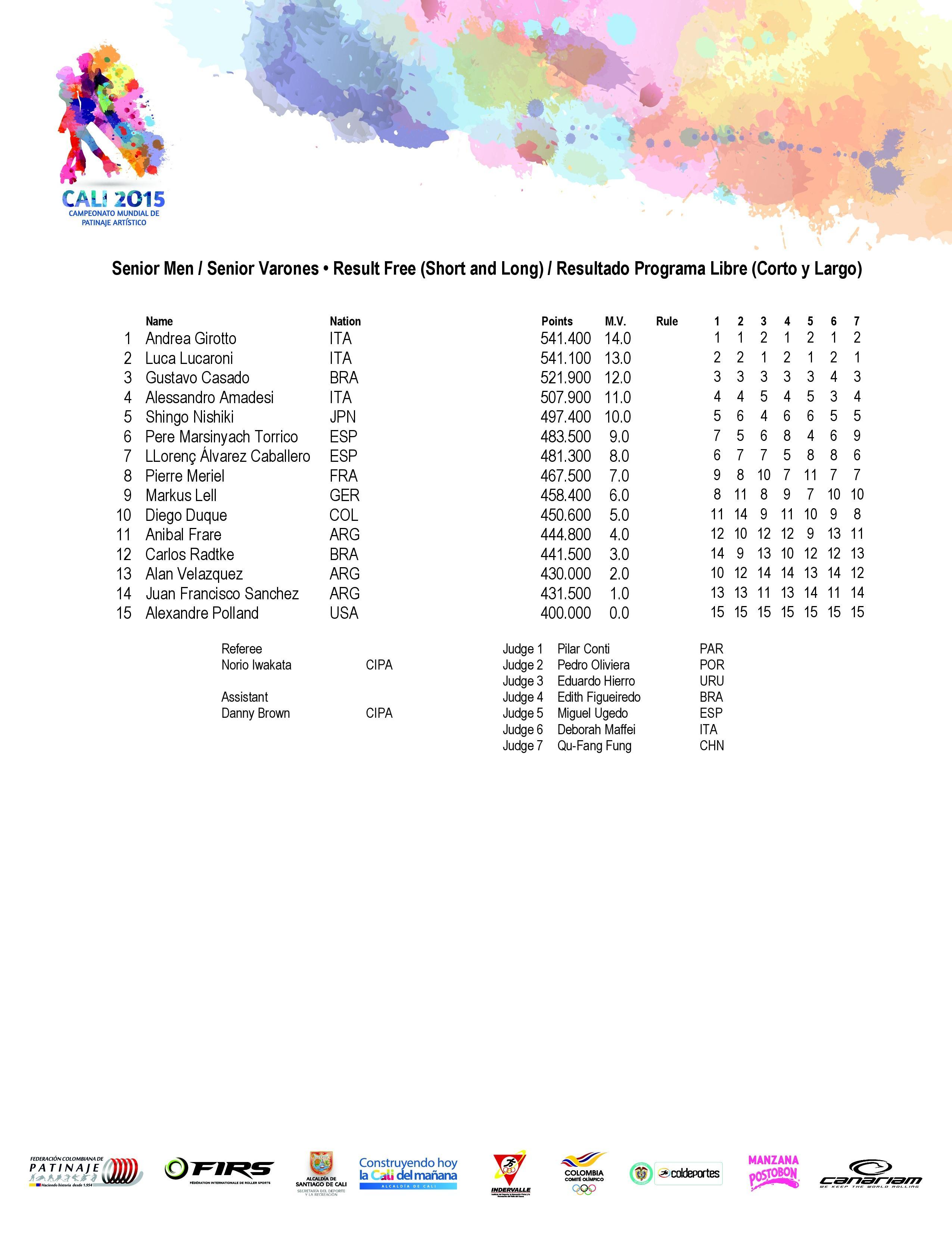 dia-25-resultados-page-002