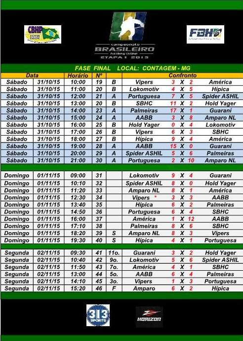 Tabela - Etapa I 2015 - Etapa Final - Contagem - Resultado Final
