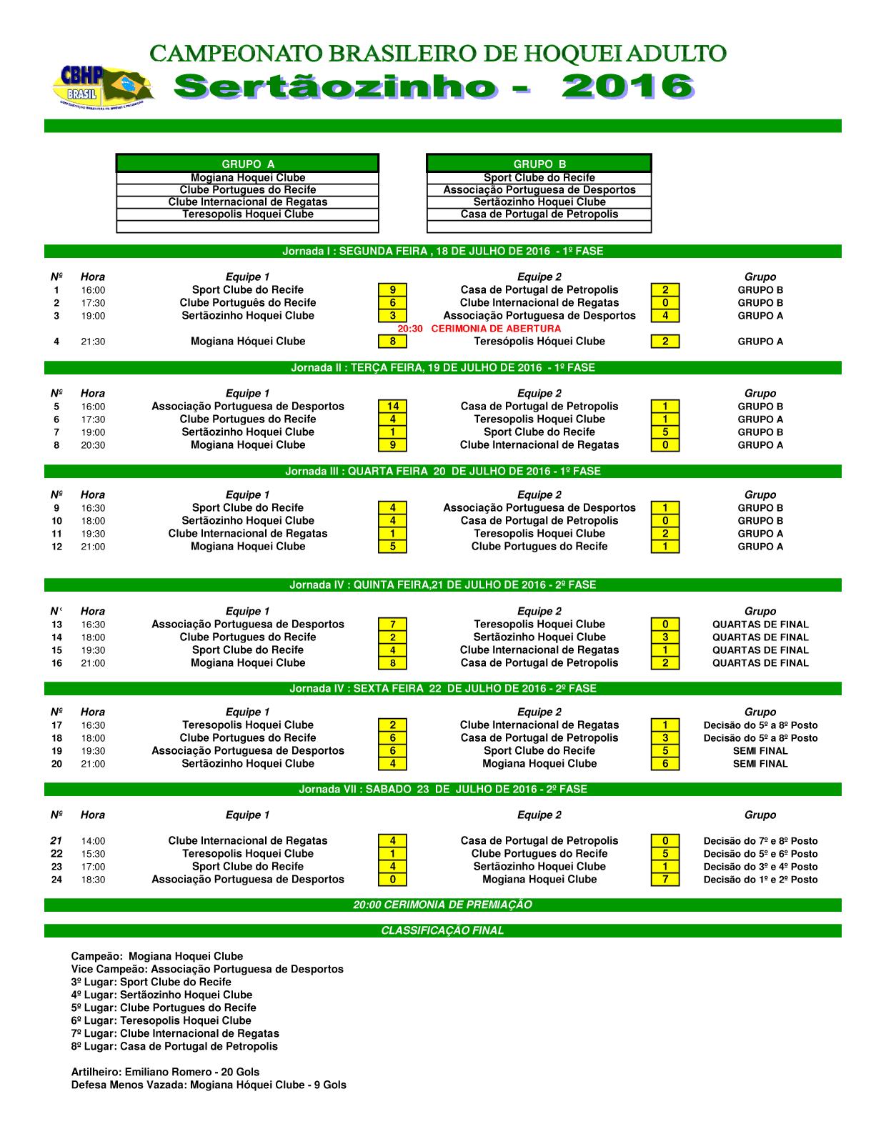 HSP-Brasileir-2016-final