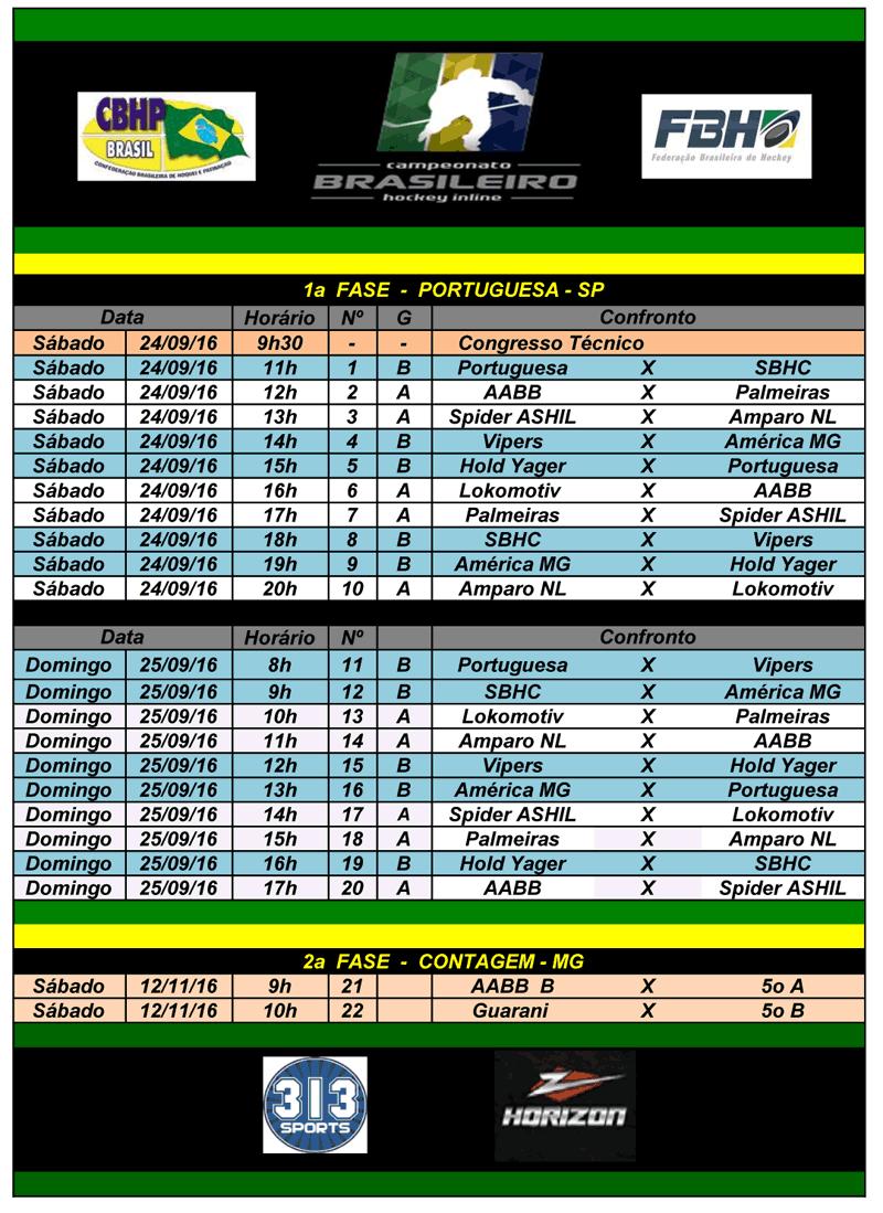 tabela-brasileiro-etapa-i