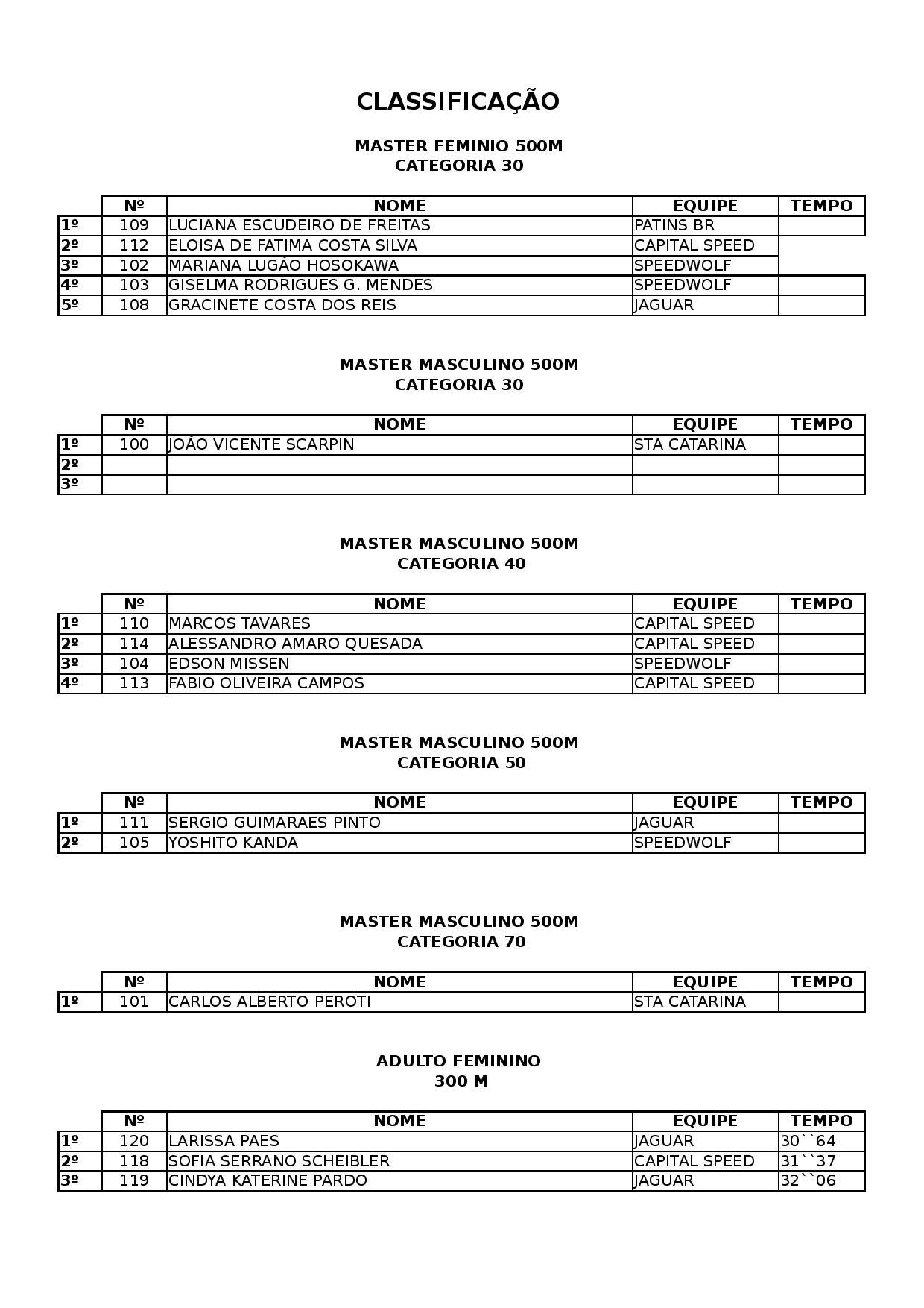 resultadosbraspv_stz2016-page-001