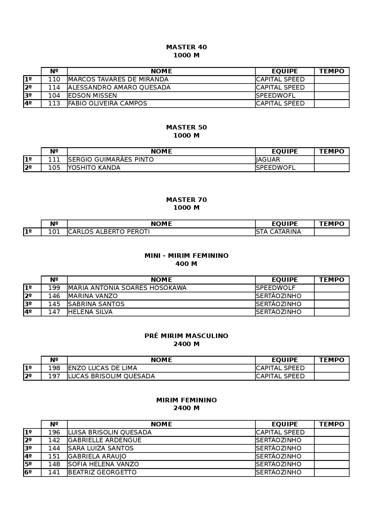 resultadosbraspv_stz2016-page-004