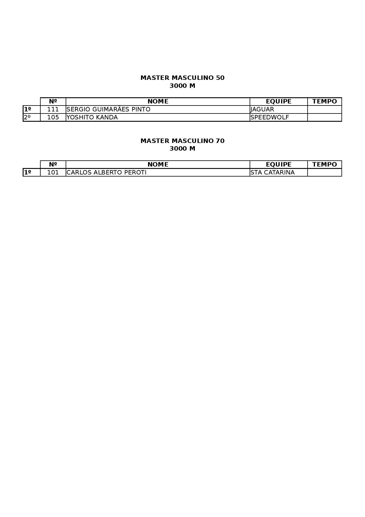 resultadosbraspv_stz2016-page-006