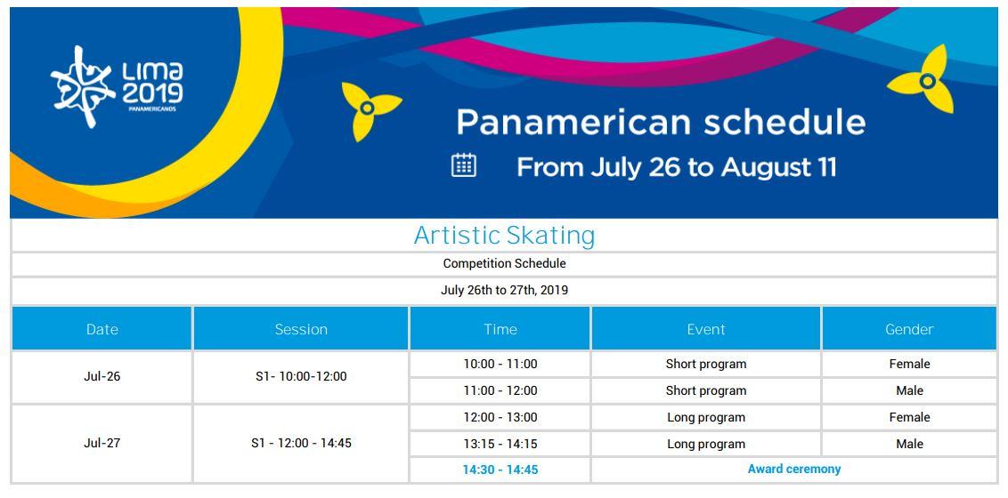 Patinação Artística -  PAN LIMA 2019